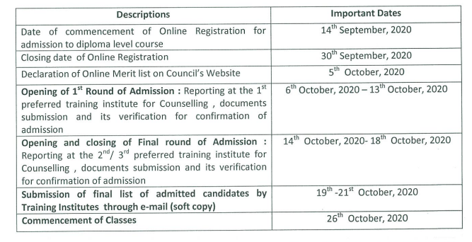 Special BSTC Online Form 2020