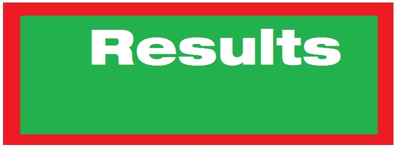 India Results 2021