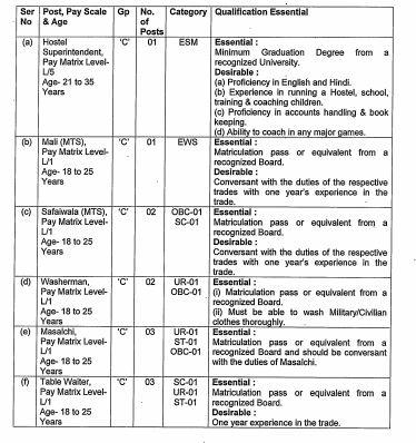 Rashtriy Military School Ajmer Bharti 2021