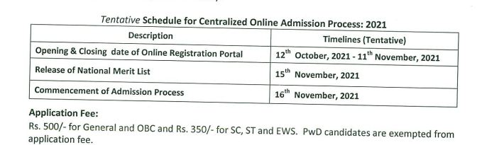 Special BSTC Online Form 2021